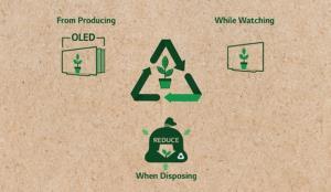 """'แอลจี'ชูแนวทางลดการใช้พลาสติกครบวงจร ปี 2021 เริ่มจาก """"ทีวี LG OLED และลำโพง Sound Bar"""""""