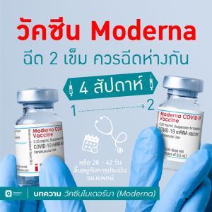 """เจาะลึก!! """"โมเดอร์นา"""" วัคซีนทางเลือกที่หลายคนรอคอย / โรงพยาบาลพระรามเก้า"""