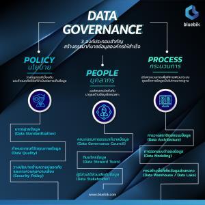 """บลูบิคชู 3 ข้อทำ """"Data Governance"""" รากฐานขับเคลื่อนองค์กรด้วยข้อมูล"""