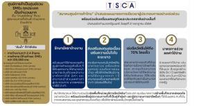 """""""สมาคมศูนย์การค้าไทย"""" นำเสนอมาตรการเยียวยาผู้ประกอบการเพื่อลดผลกระทบอย่างเร่งด่วน พร้อมร่วมขับเคลื่อนเศรษฐกิจและประเทศชาติอย่างเต็มที่"""