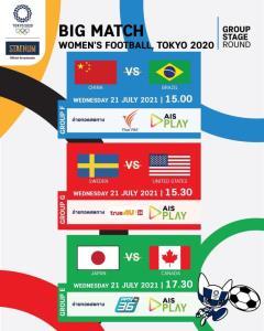 เปิดโปรแกรมยิงสด ฟุตบอลหญิงโอลิมปิก 2020 รอบแบ่งกลุ่ม นัดเปิดสนาม