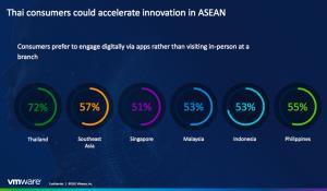"VMware วางเป้า ""ง่ายบวกเร็ว"" บุกตลาดธนาคารไทย"