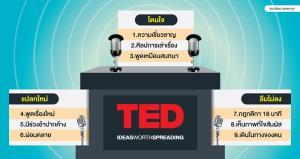ฝึกใช้ 9 เคล็ดลับขั้นเทพ พูดเล่าเรื่องได้ใจ-ได้งาน / ดร.สุวัฒน์ ทองธนากุล