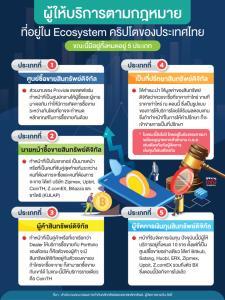 """ตลาดเงินดิจิทัลในไทยต้องมี """"กฎหมายและเกณฑ์"""" คุมเข้ม"""