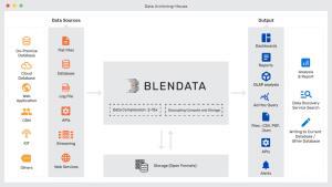 Blendata พลิกคลังข้อมูลถาวร เป็นมากกว่าแค่เก็บ-ต่อยอดทำ Big Data ฉลุย