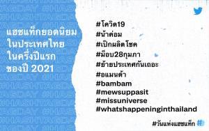 ทวิตเตอร์ สรุป 10 #แฮชแท็กยอดนิยมในไทย ฉลองวันแห่งแฮชแท็ก