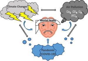 มลพิษทางอากาศ (PM2.5) ทำให้สุขภาพจิตของเด็กแย่ลงหรือไม่?
