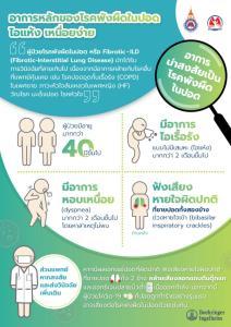 โควิด-19 เพิ่มความท้าทายให้กับผู้ป่วยโรคพังผืดในปอด