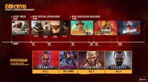 """""""Far Cry 6"""" เผยโรดแมปซีซันพาสและคอนเทนต์ฟรีหลังวางจำหน่าย"""