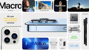 สรุปข้อมูล iPhone 13 เปิดสั่งจองในไทย 1 ต.ค. ก่อนขาย 8 ต.ค. พร้อม iPad 9 iPad mini 6 และ Apple Watch7