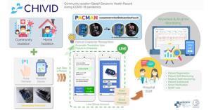 ส่องแอปสุดว้าว! 'CHIVID' ช่วยแพทย์ดูแลรักษาผู้ป่วยโควิดได้อย่างดีเยี่ยม