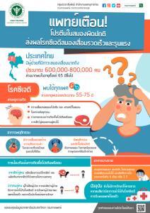 แพทย์เตือนโปรตีนในสมองผิดปกติ ส่งผลโรคซีเจดีสมองเสื่อมรวดเร็วและรุนแรง