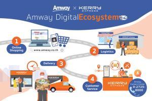 """""""แอมเวย์"""" ผนึก """"เคอรี่ เอ็กซ์เพรส"""" เสริมแกร่งแผน Digital Ecosystem"""
