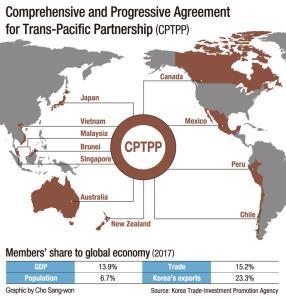อเมริกาว่าไง? 'จีน' ยื่นใบสมัครเข้าร่วม CPTPP อย่างเป็นทางการ