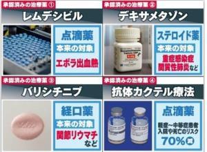 """เปิดตำรับ """"ยารักษาโควิด"""" ที่ญี่ปุ่นใช้"""