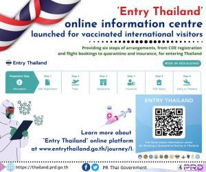 """""""Entry Thailand"""" ระบบเว็บท่า ช่วยลดขั้นตอนเดินทางเข้าประเทศนักท่องเที่ยวต่างชาติ รับมือเปิดประเทศปลายปี"""