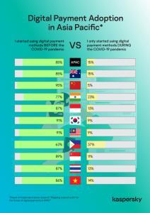 ไทยรอด! ฟิลิปปินส์เป็นสุดยอดเป้าหมายของแฮกเกอร์โลกการเงิน