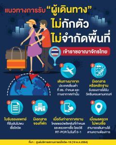 เช็กเงื่อนไข! แนวทางการรับผู้เดินทางเข้าไทย แบบไม่กักตัวและไม่จำกัดพื้นที่