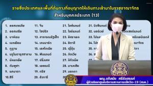 ศบค.เปิดชื่อ 45 ประเทศ พร้อม ฮ่องกง เข้าไทยไม่กักตัว ฉีดวัคซีนโควิด-19 แล้ว 2 เข็ม ยกเลิกเคอร์ฟิวพื้นที่สีฟ้า นำร่องท่องเที่ยว 31 ต.ค.
